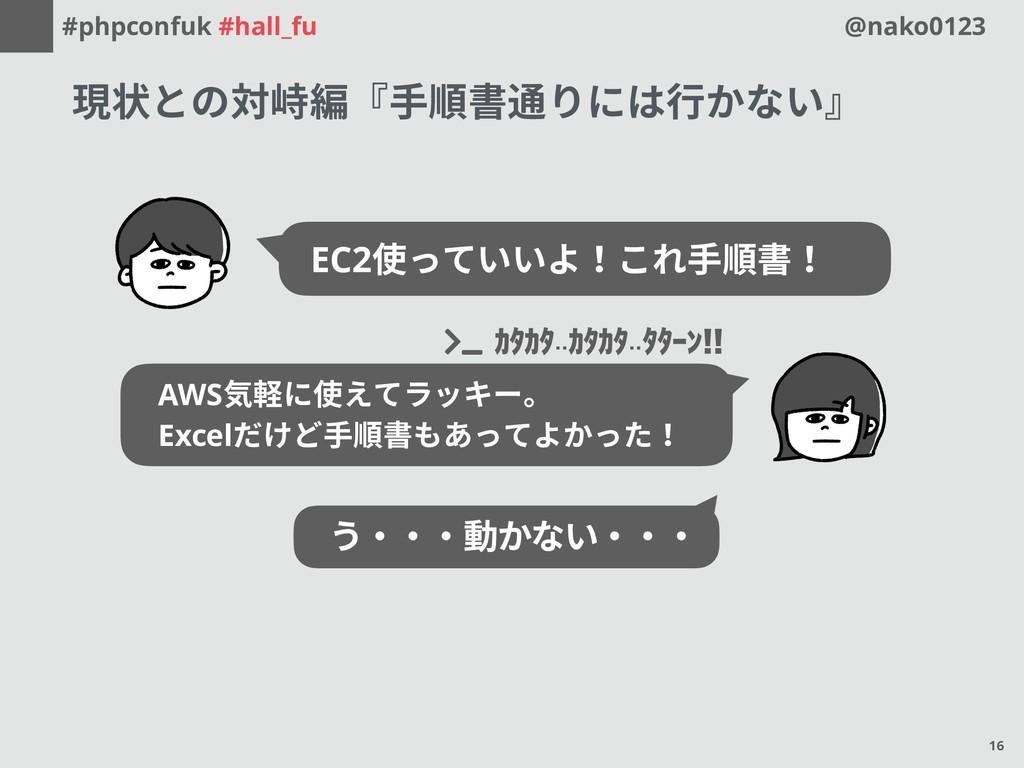 #phpconfuk #hall_fu @nako0123 EC2使っていいよ!これ手順書! ...