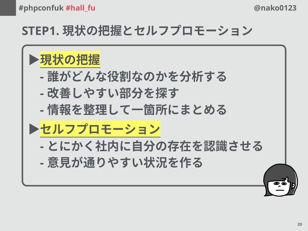 #phpconfuk #hall_fu @nako0123 STEP1. 現状の把握とセルフプ...