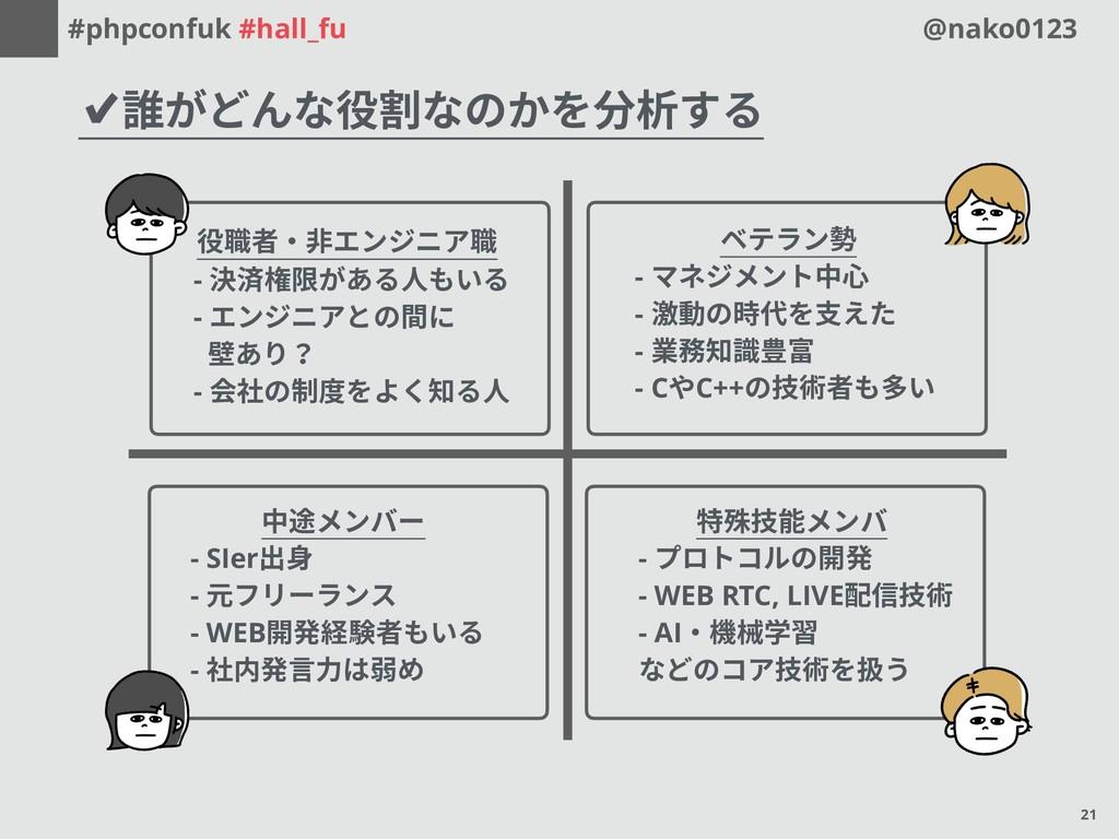 #phpconfuk #hall_fu @nako0123 ✔誰がどんな役割なのかを分析する ...