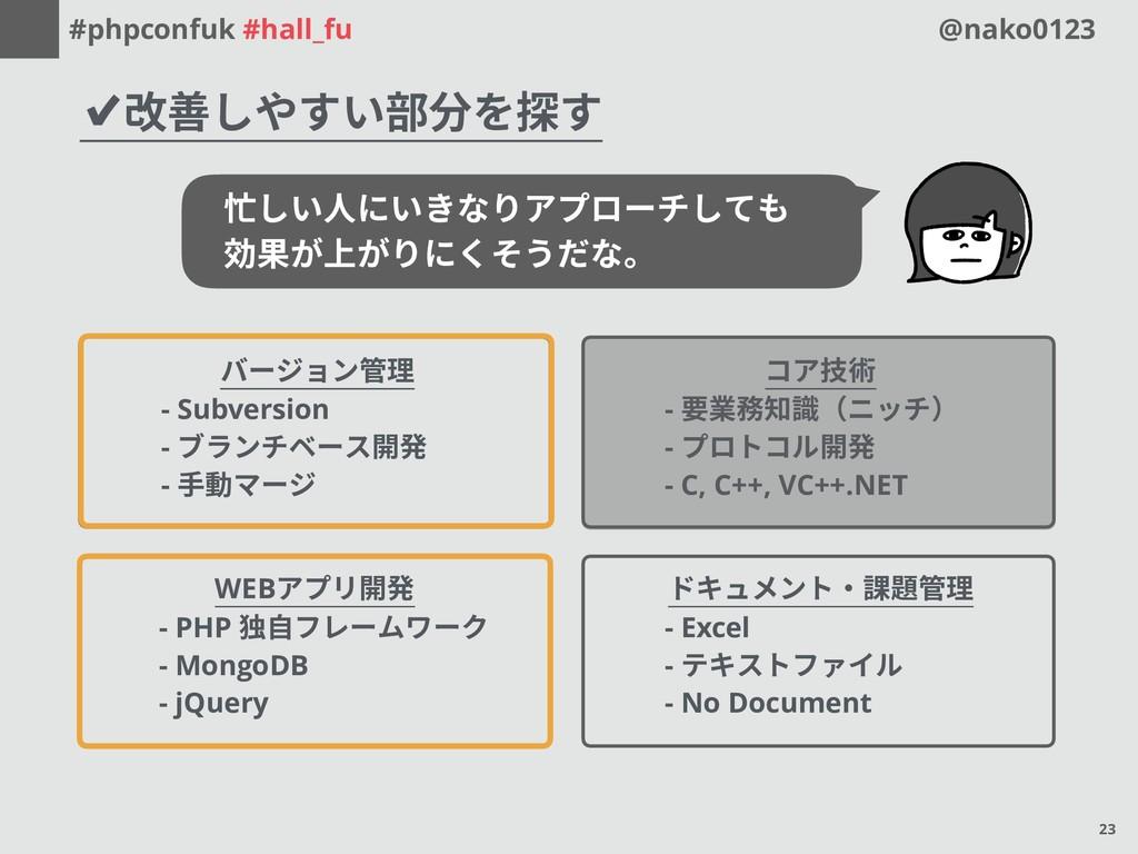 #phpconfuk #hall_fu @nako0123 ✔改善しやすい部分を探す 忙しい人...
