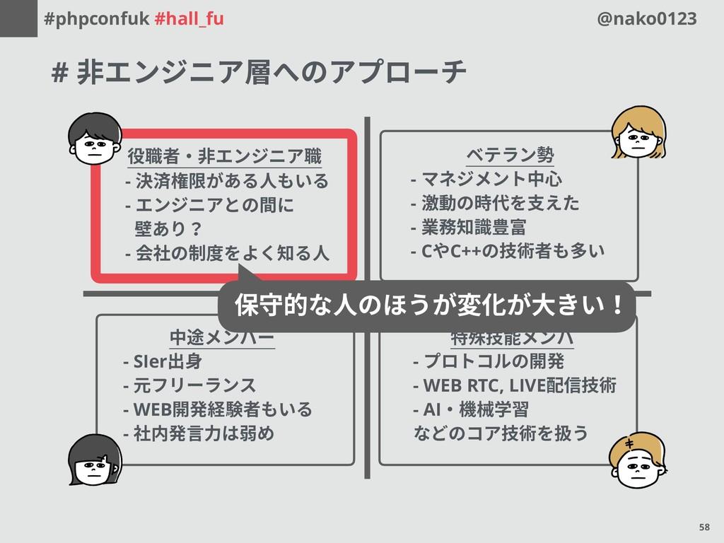 #phpconfuk #hall_fu @nako0123 ベテラン勢  - マネジメント中心...