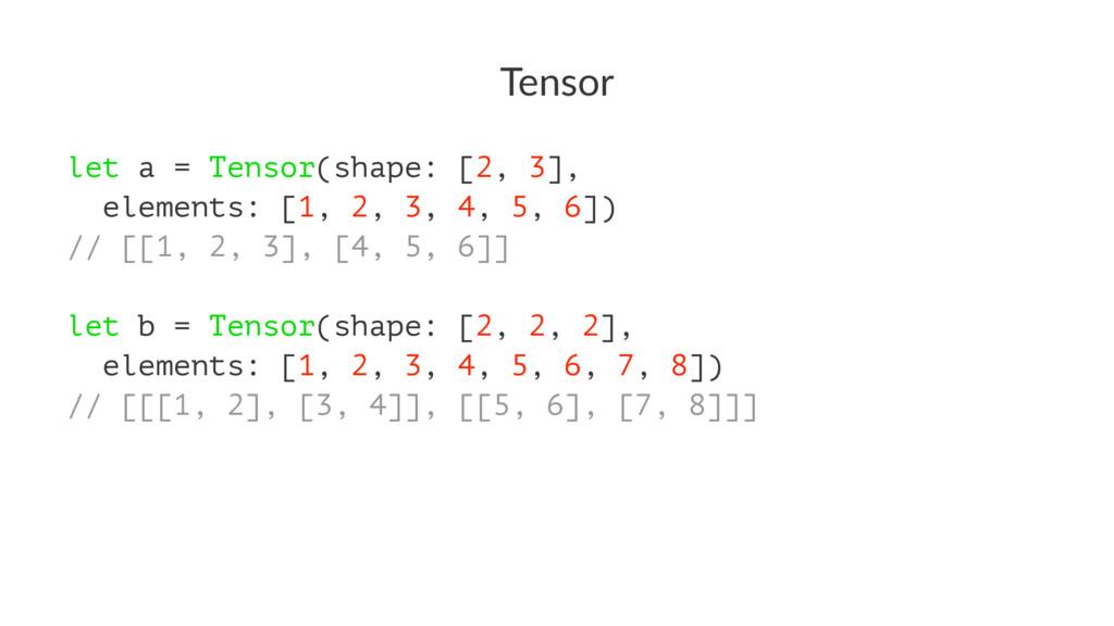 Tensor let a = Tensor(shape: [2, 3], elements: ...