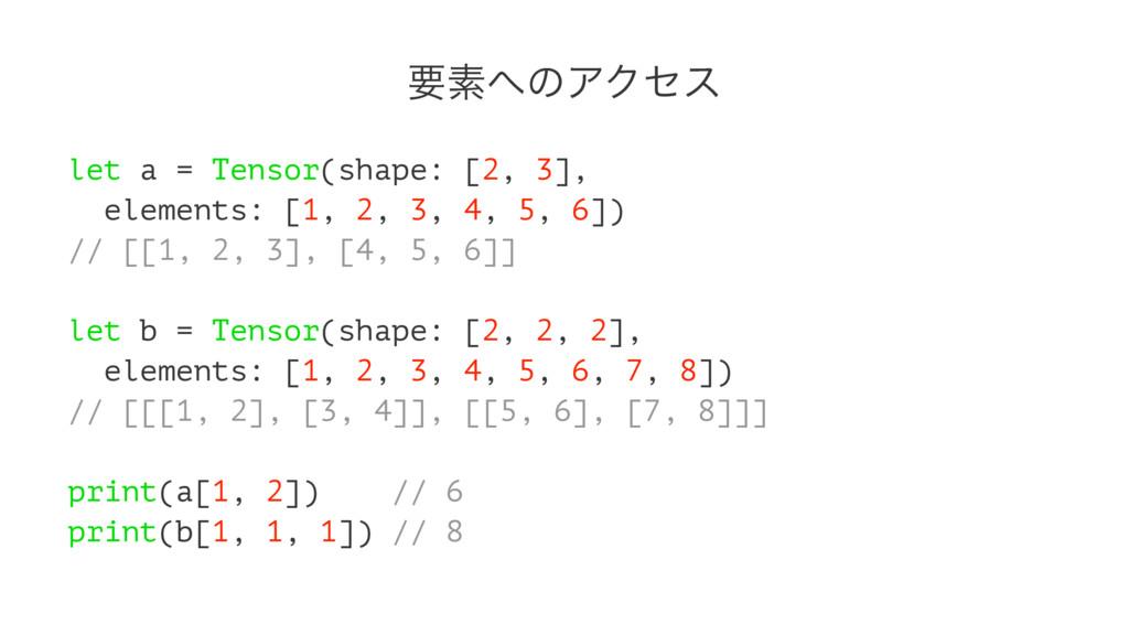 ཁૉͷΞΫηε let a = Tensor(shape: [2, 3], elements...