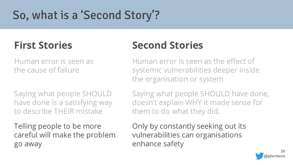 20 @phermens So, what is a 'Second Story'? Firs...