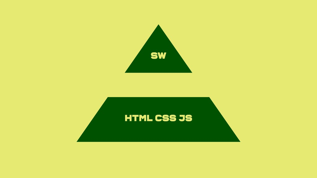 HTML CSS JS SW