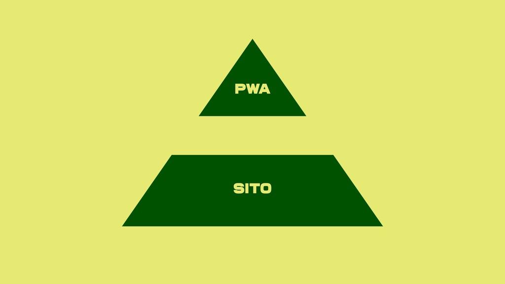 SITO PWA