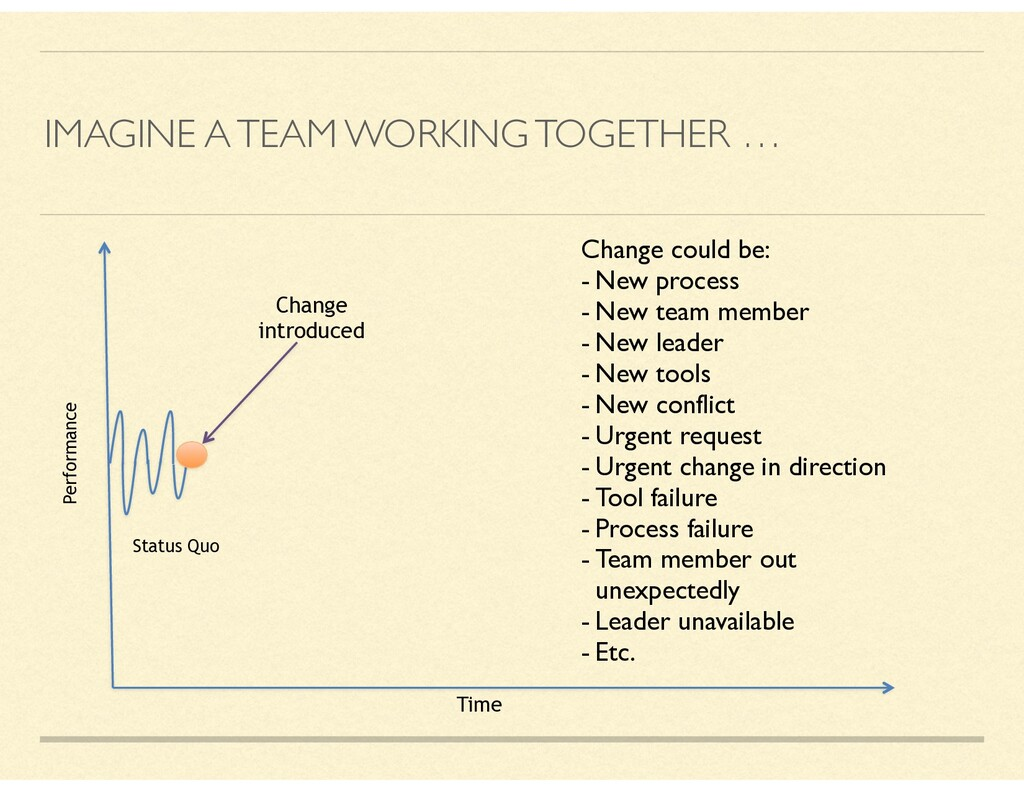 IMAGINE A TEAM WORKING TOGETHER … Performance T...