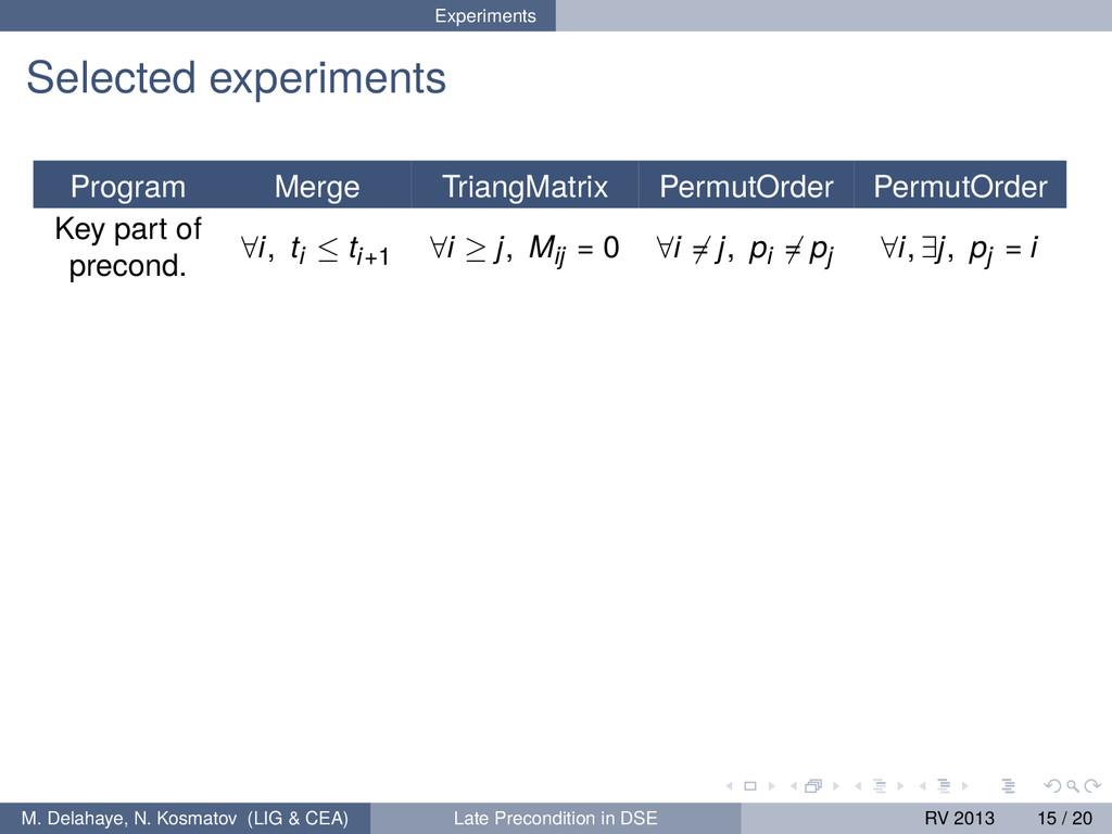 Experiments Selected experiments Program Merge ...