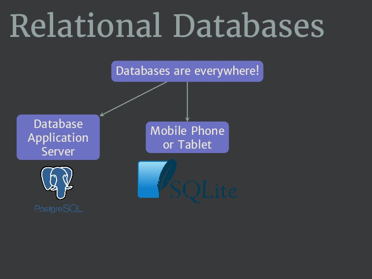 Relational Databases Databases are everywhere! ...