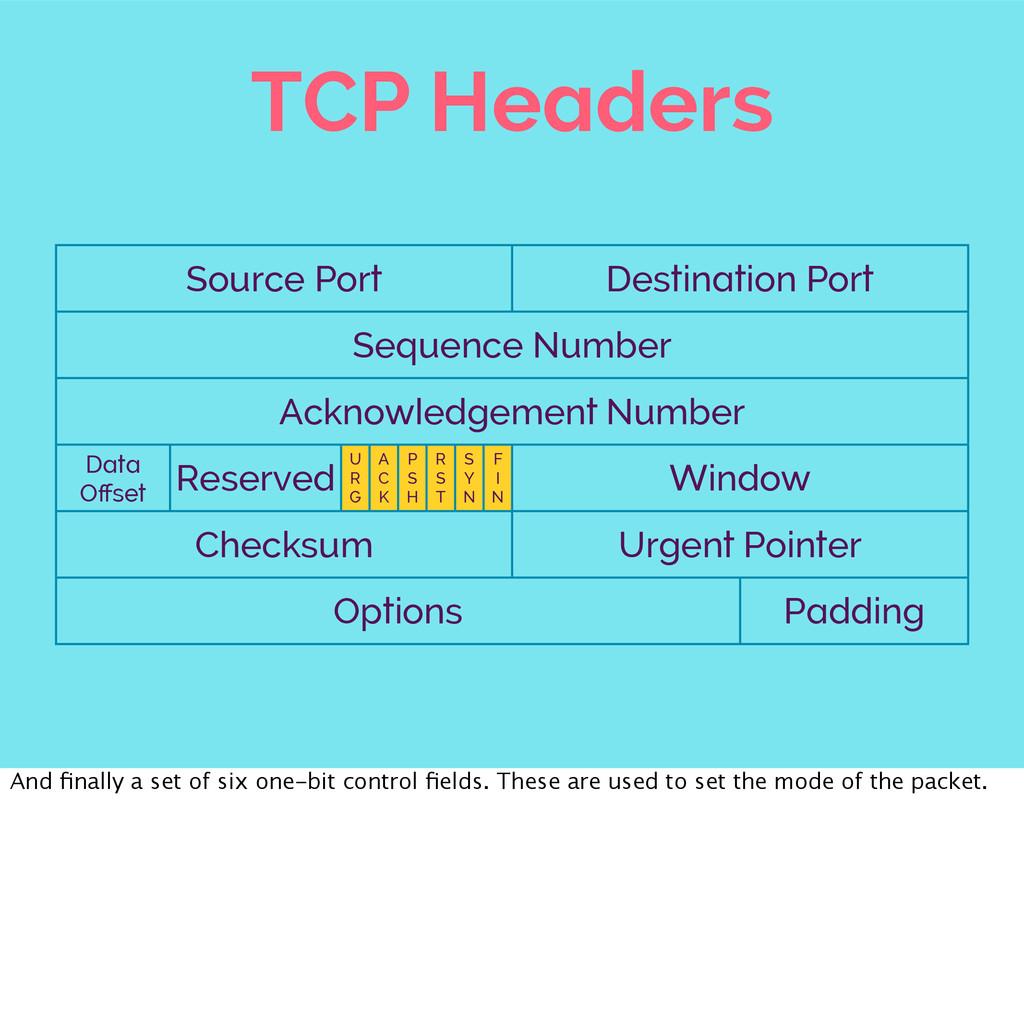 TCP Headers Source Port Source Port Source Port...