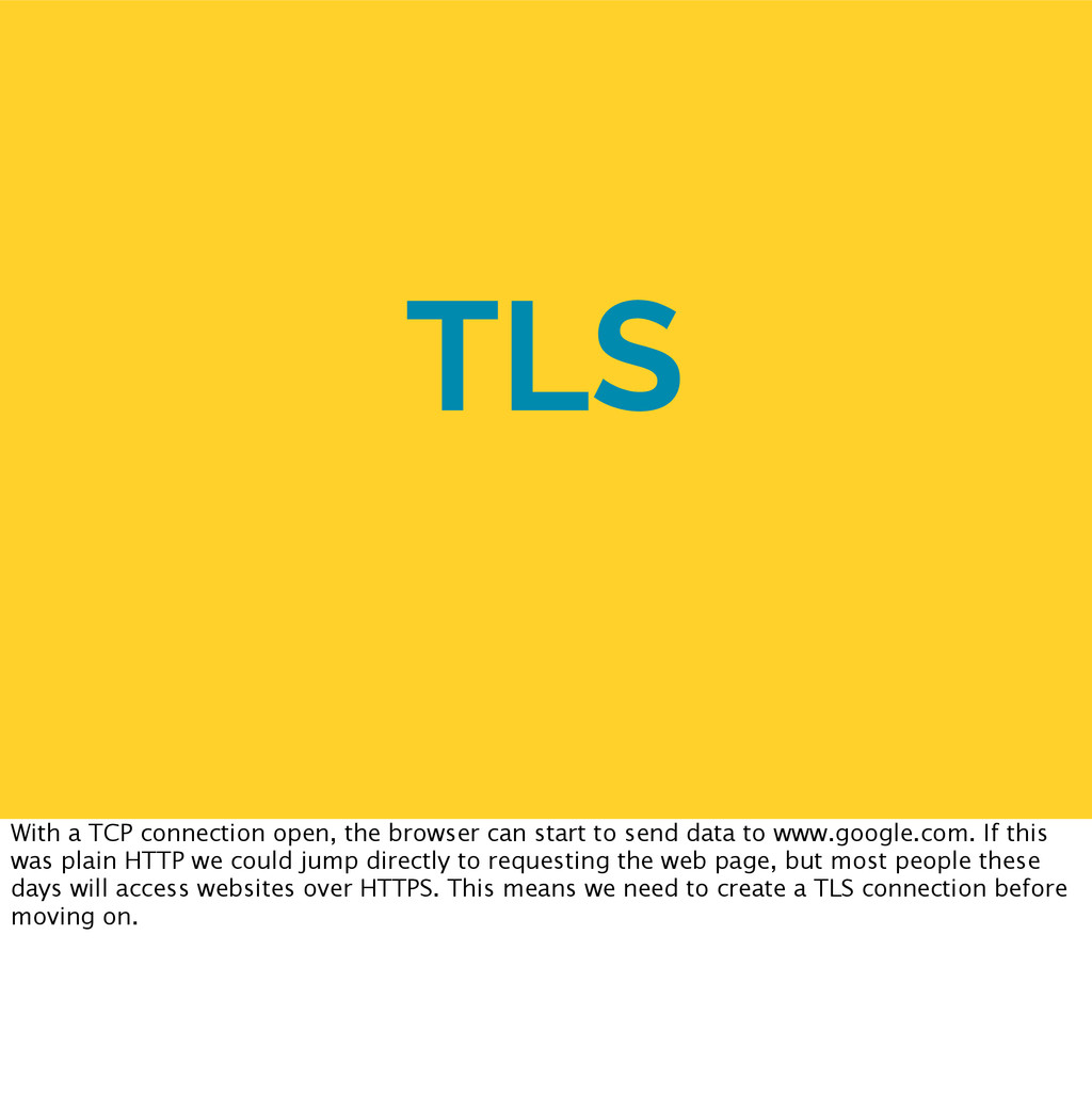 TLS With a TCP connection open, the browser can...