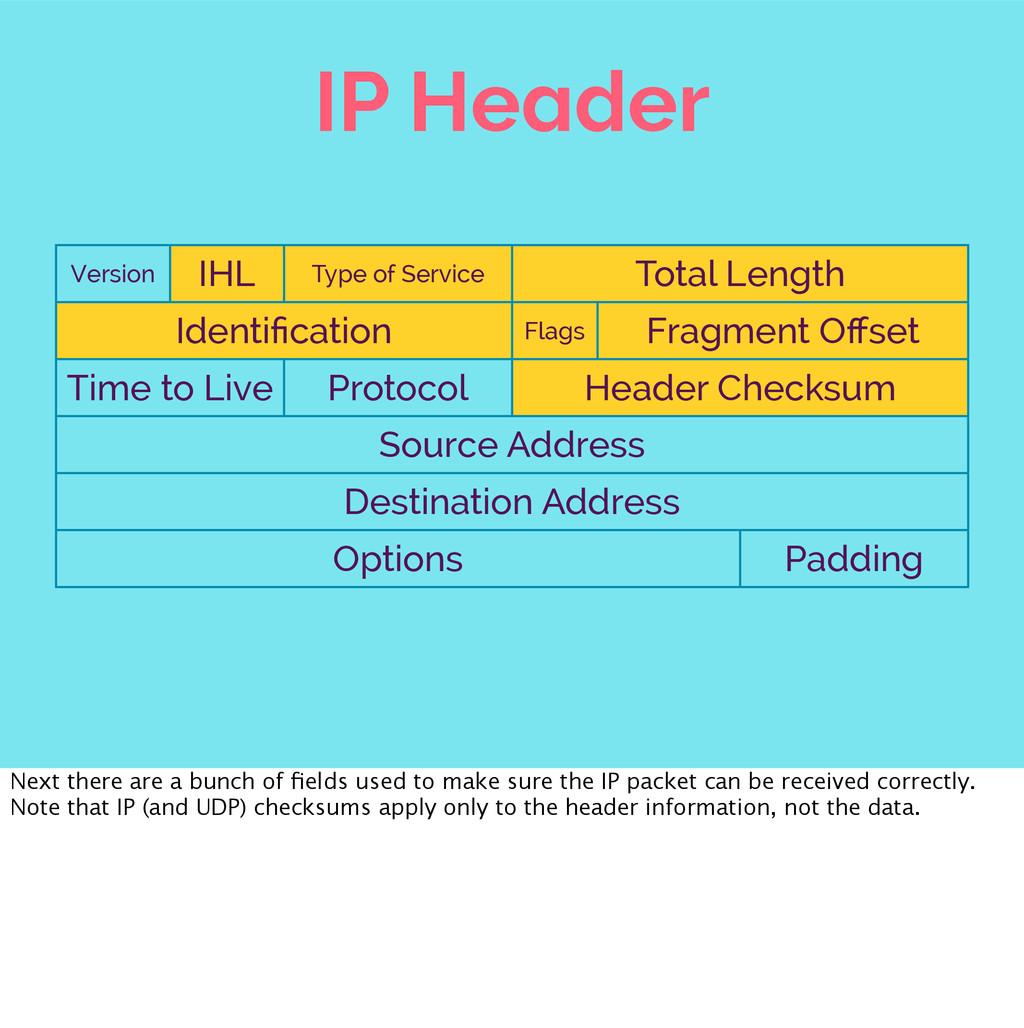 IP Header Version Version Version Version IHL I...