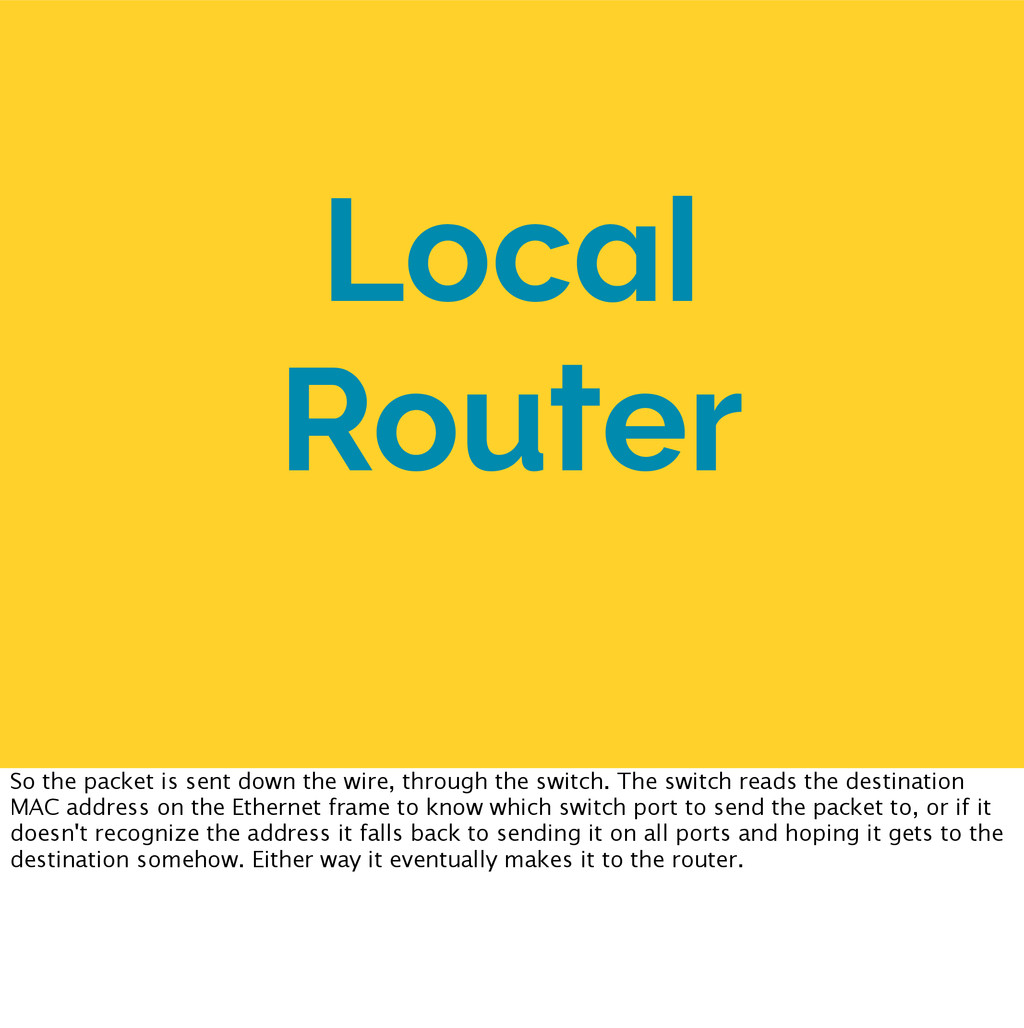 Local Router So the packet is sent down the wir...