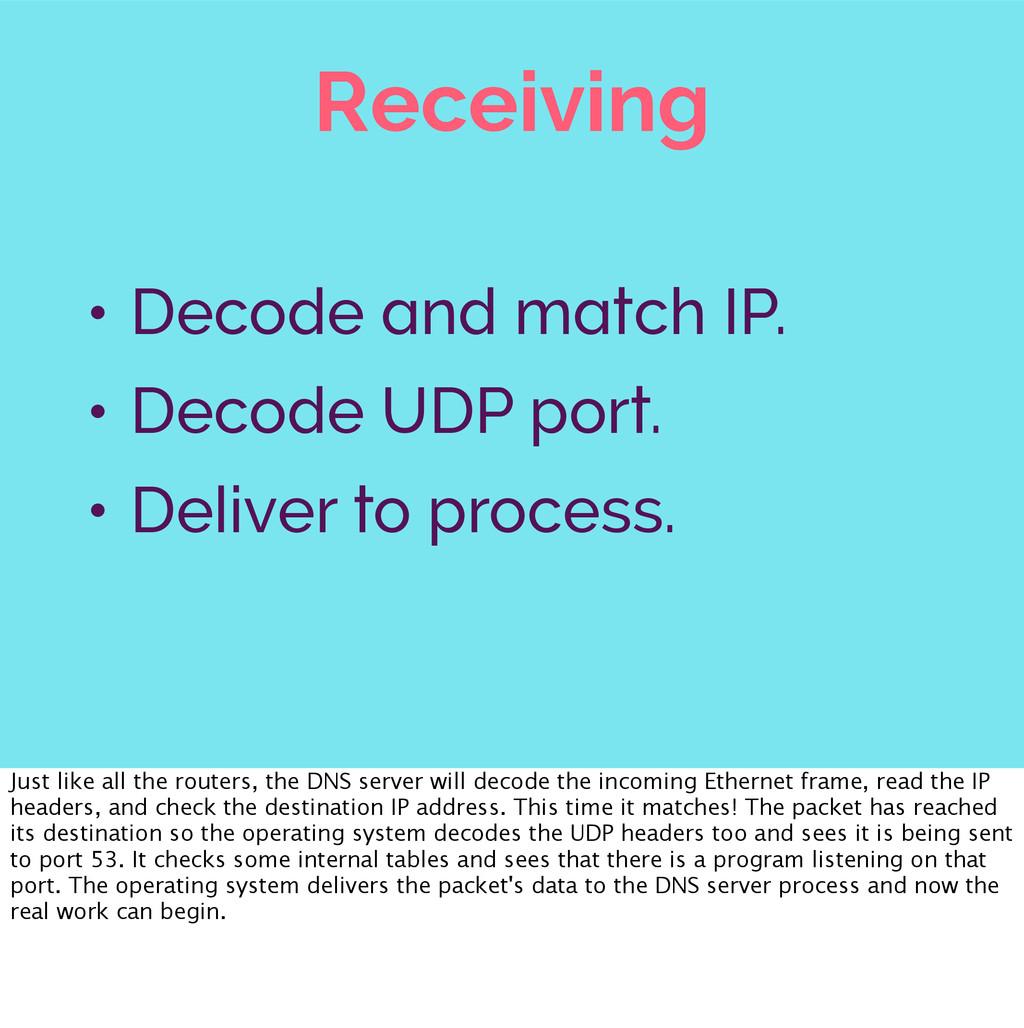 Receiving • Decode and match IP. • Decode UDP p...