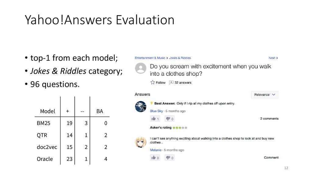 Yahoo!Answers Evaluation • top-1 from each mode...
