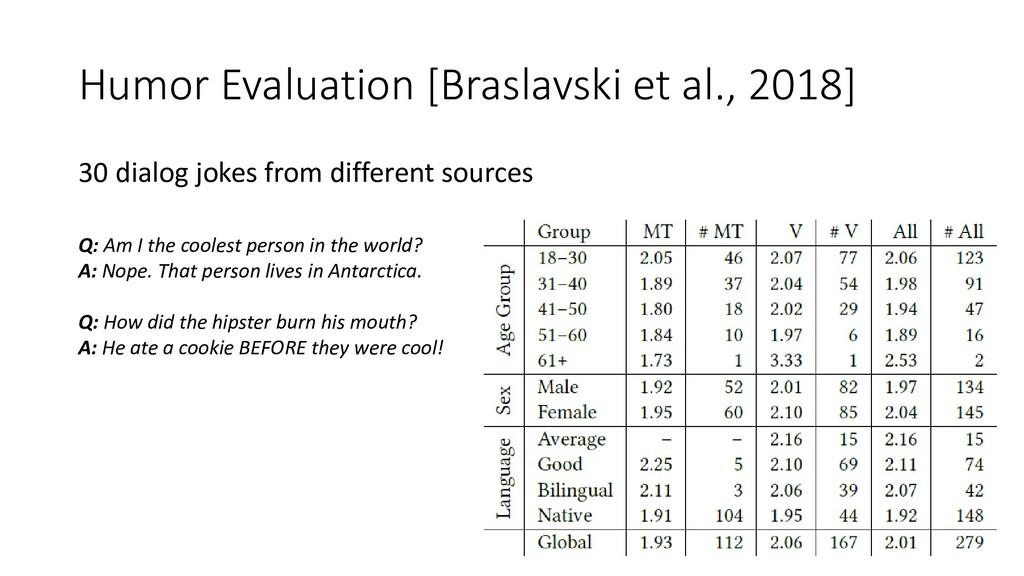 Humor Evaluation [Braslavski et al., 2018] 30 d...