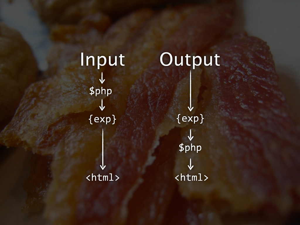 Input Output {exp} $php <html> {exp} $php <html>