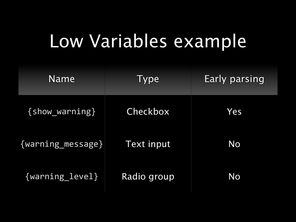 Low Variables example Name Type Early parsing {...