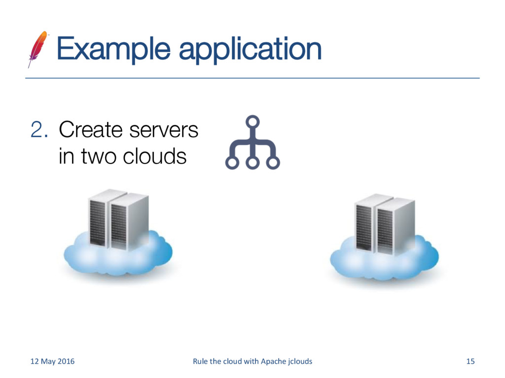 Example application 12 May 2016 Rule the cloud...
