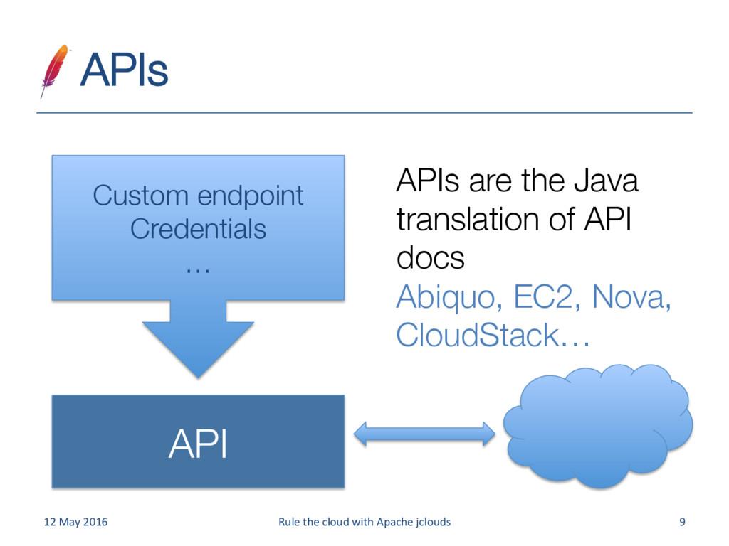 APIs   API Custom endpoint Credentials …...