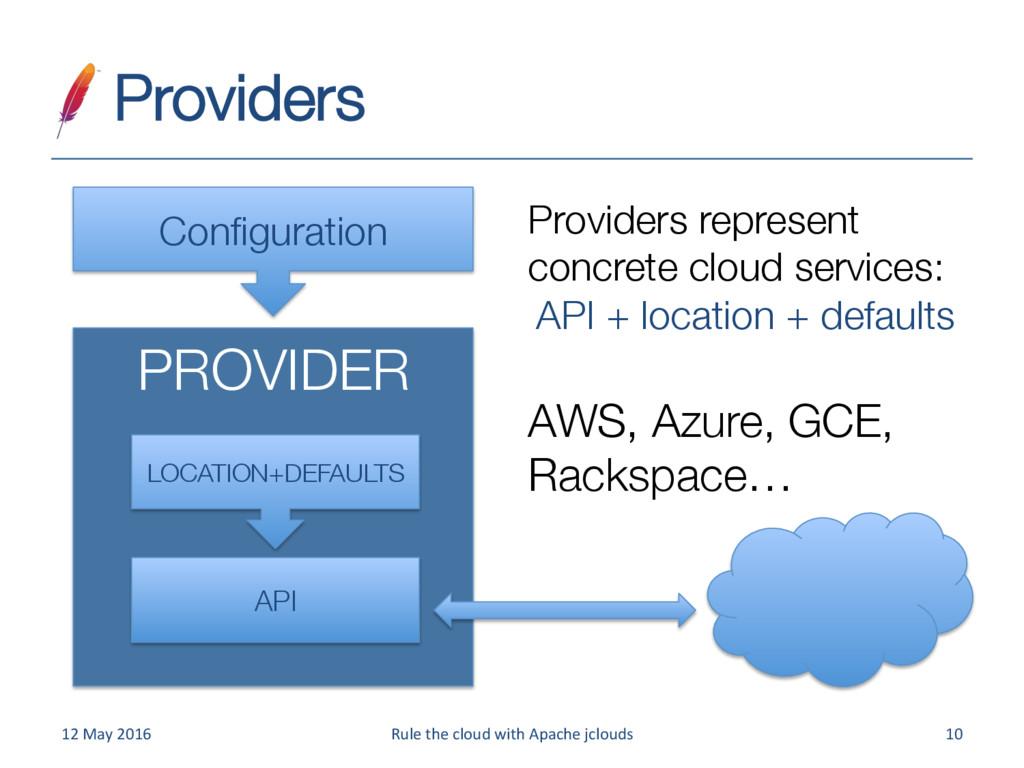 Providers   PROVIDER API LOCATION+DEFAULTS...