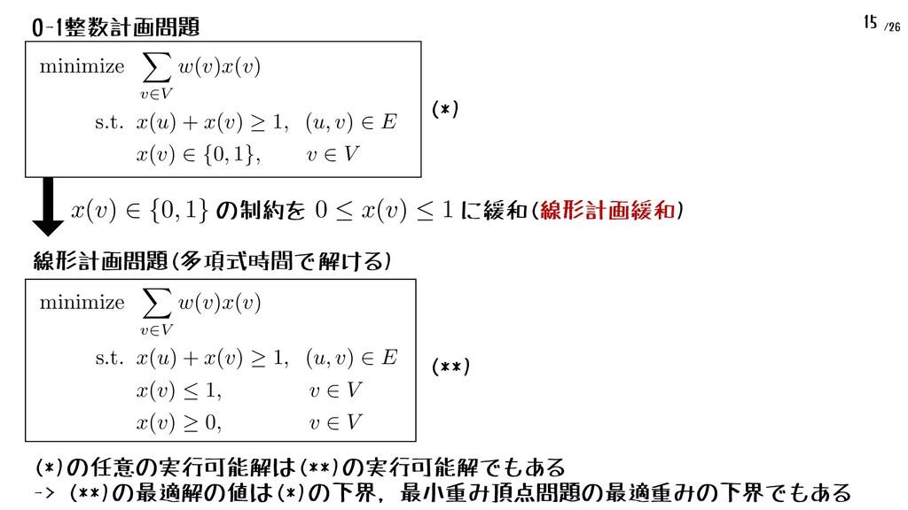 "/26 0  x(v)  1 <latexit sha1_base64=""X+ZlBiAJ..."