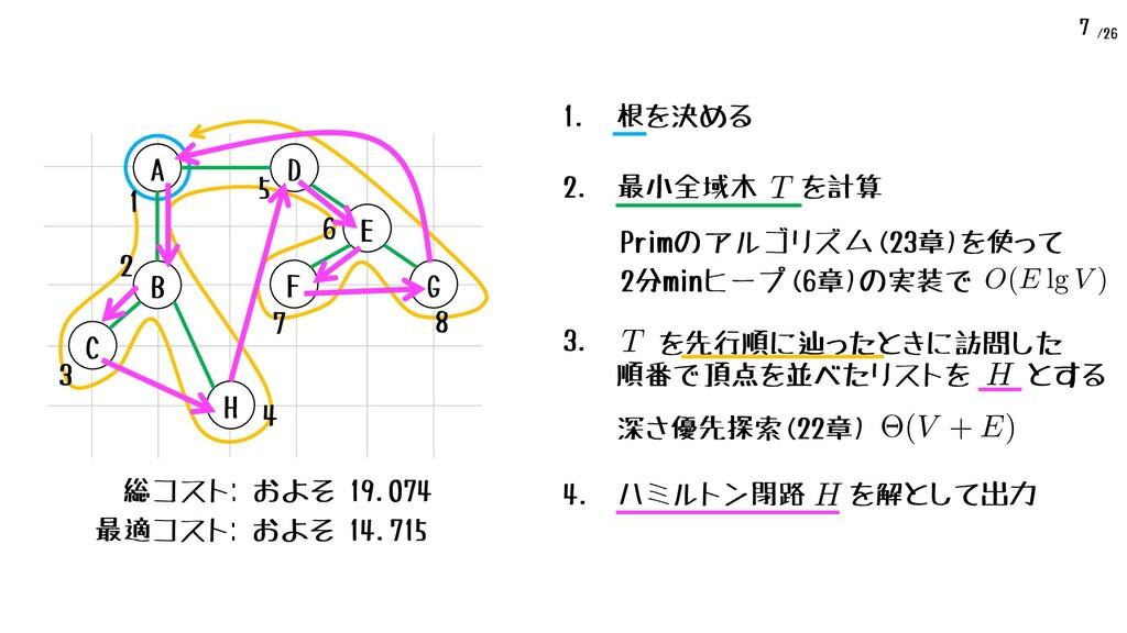 /26 7 A B C D E G F H 根を決める 1. 最小全域木 を計算 2. T <...