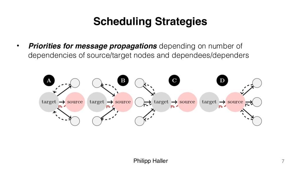 Philipp Haller Scheduling Strategies • Prioriti...