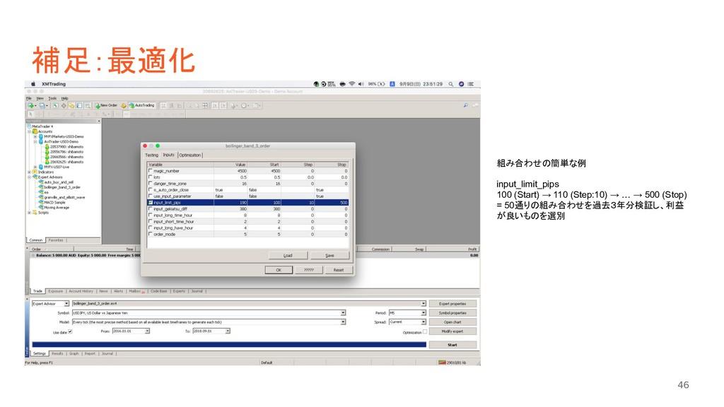 補足:最適化 46 組み合わせの簡単な例 input_limit_pips 100 (Star...