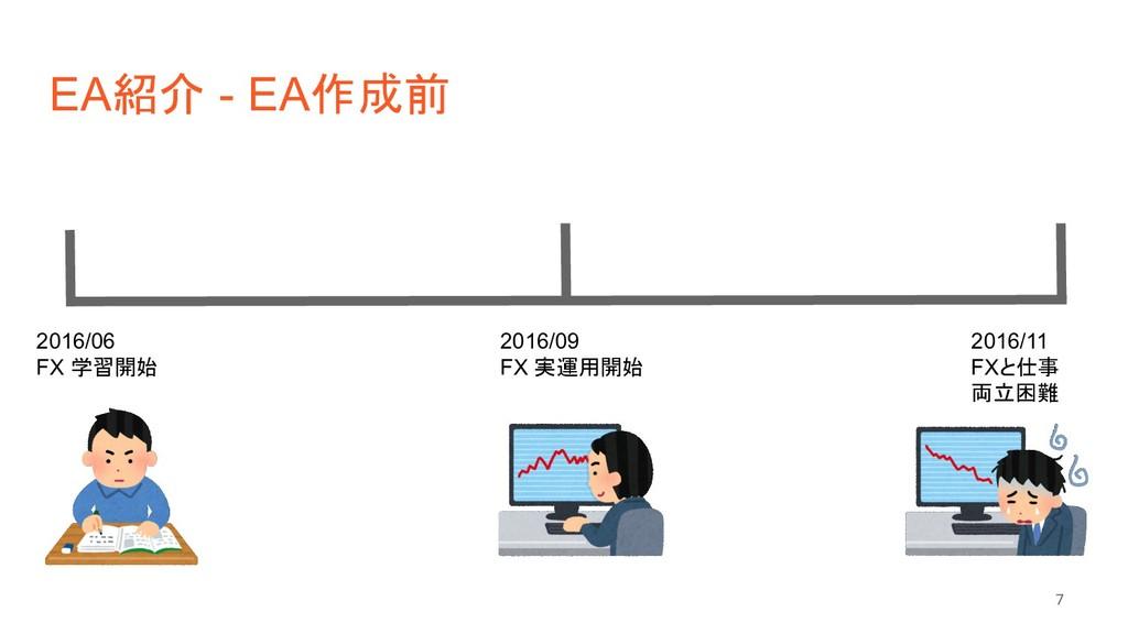 EA紹介 - EA作成前 7 2016/06 FX 学習開始 2016/09 FX 実運用開始...