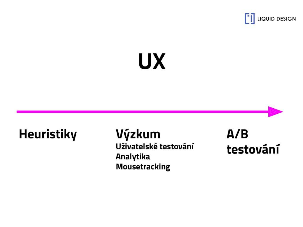 UX Heuristiky Výzkum Uživatelské testování Anal...