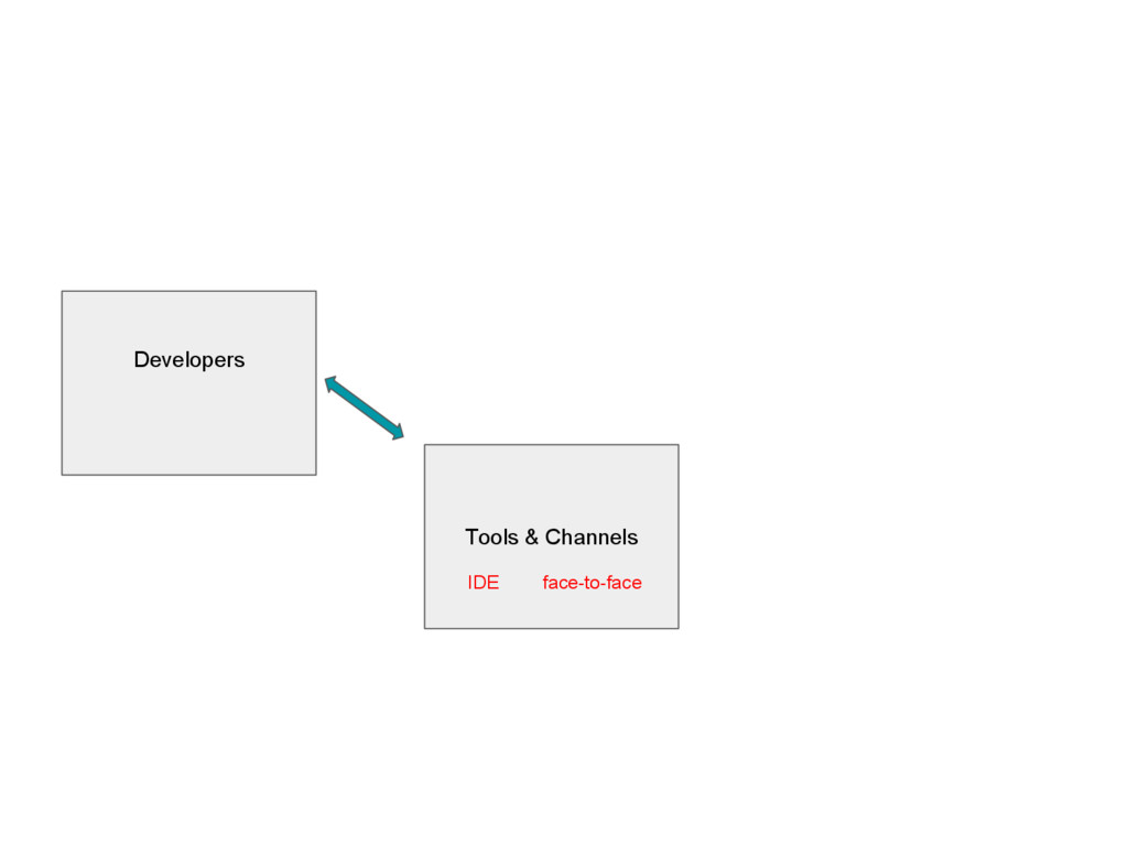 Developers Tools & Channels IDE face-to-face