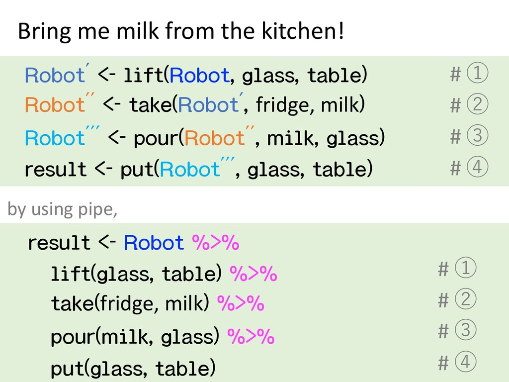 Bring me milk from the kitchen! Robot' <- lift(...