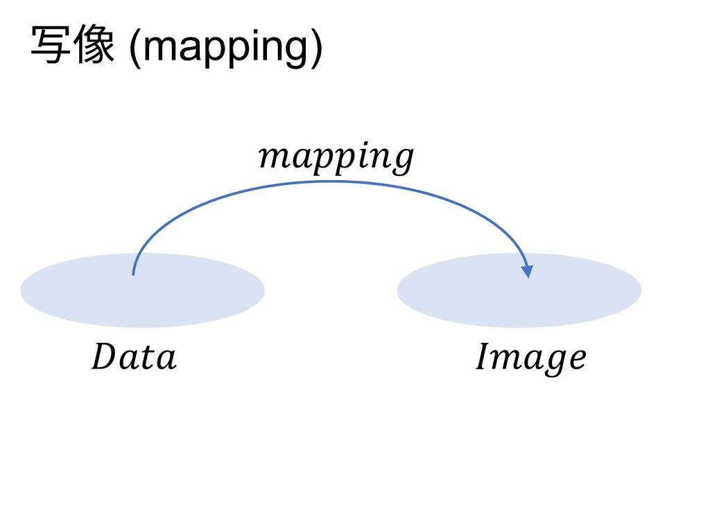 """⫝⥼ (mapping) !""""##$%& '""""("""" )!""""&*"""