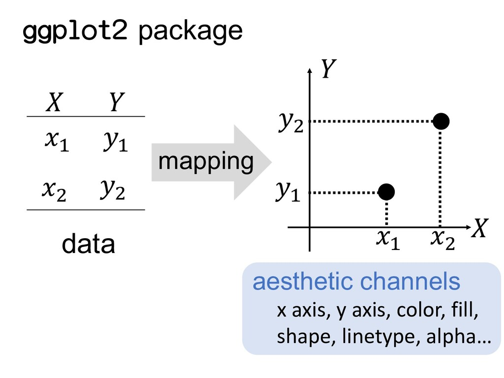 """! """" #$ %$ #& %& ! """" %$ %& #$ #& mapping x axis,..."""