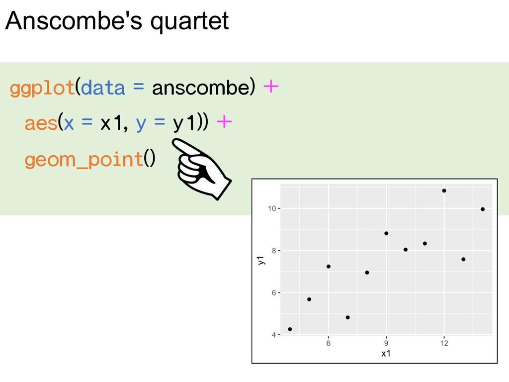 ggplot(data = anscombe) + aes(x = x1, y = y1)) ...
