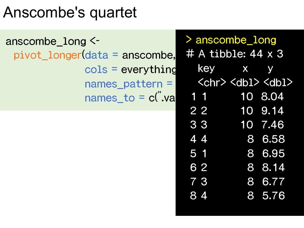 anscombe_long <- pivot_longer(data = anscombe, ...