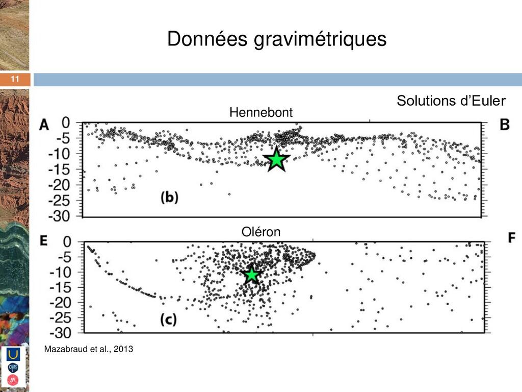 11 Données gravimétriques Solutions d'Euler Maz...