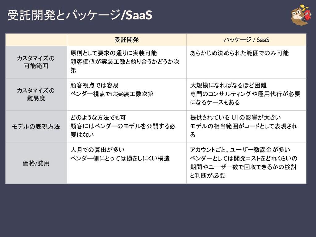 受託開発とパッケージ/SaaS 受託開発 パッケージ / SaaS カスタマイズの 可能範囲 ...