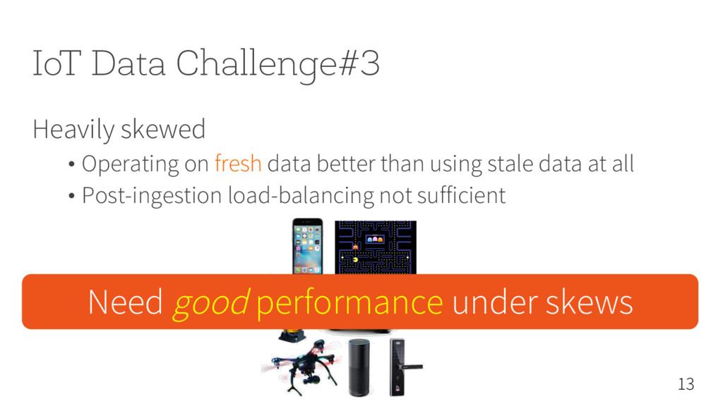 IoT Data Challenge#3 Heavily skewed • Operating...