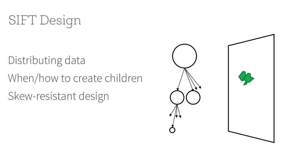 SIFT Design Distributing data When/how to creat...