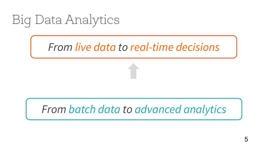 From batch data to advanced analytics 5 From li...