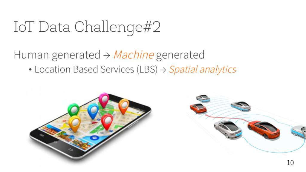 IoT Data Challenge#2 Human generated → Machine ...