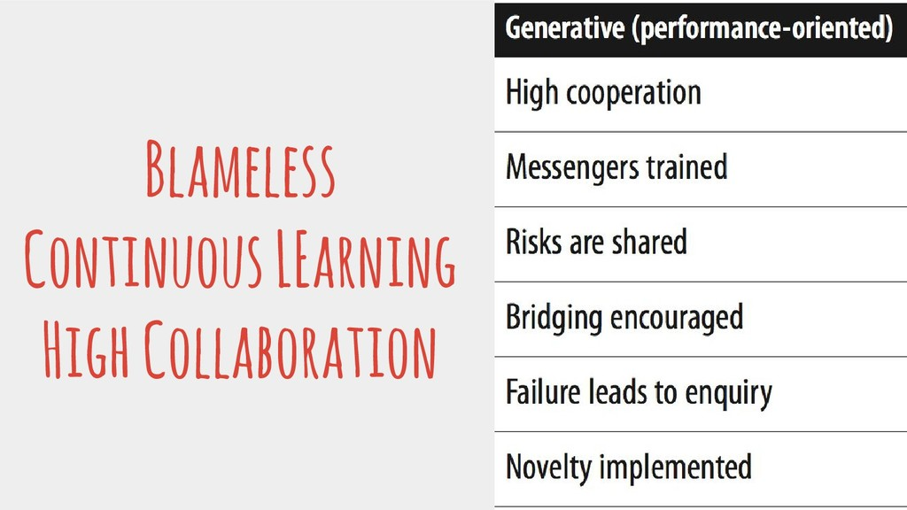 Blameless Continuous LEarning High Collaboration