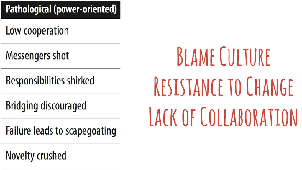 Blame Culture Resistance to Change Lack of Coll...