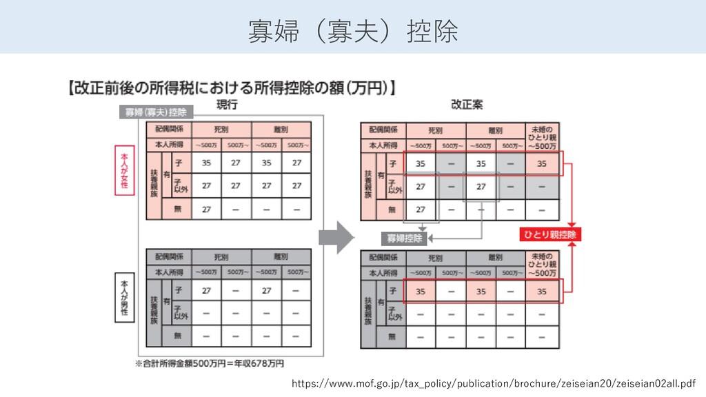 寡婦(寡夫)控除 https://www.mof.go.jp/tax_policy/publi...