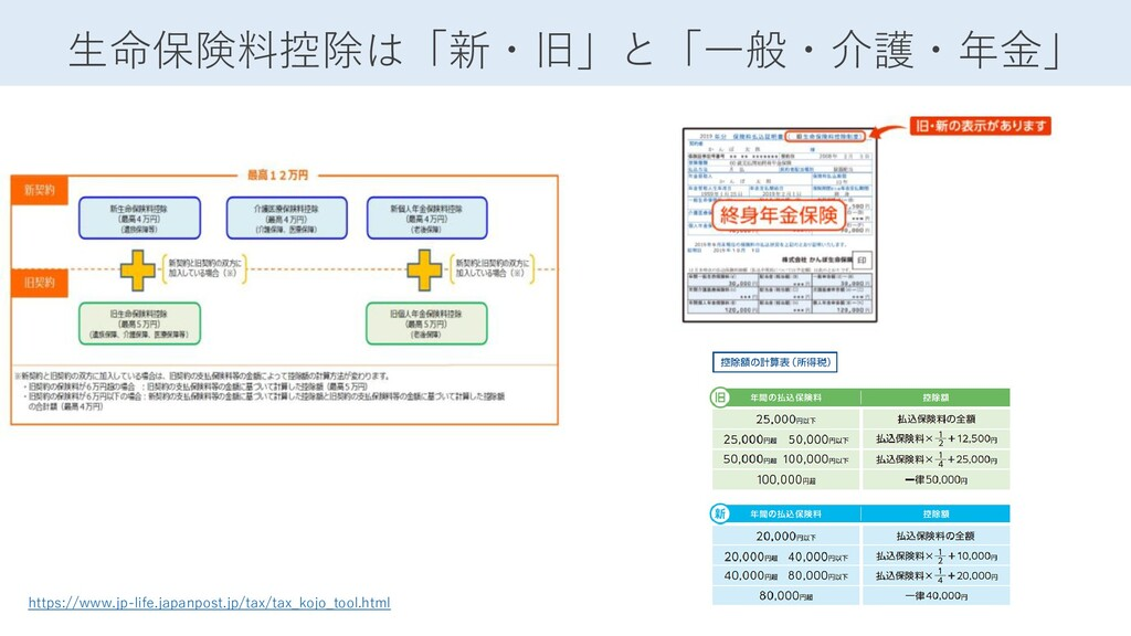 生命保険料控除は「新・旧」と「一般・介護・年金」 https://www.jp-life.ja...