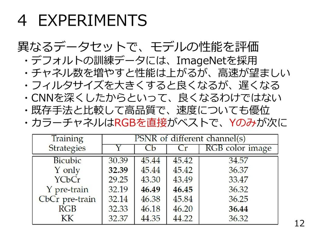 4 EXPERIMENTS 12 異なるデータセットで、モデルの性能を評価 ・デフォルトの訓練...
