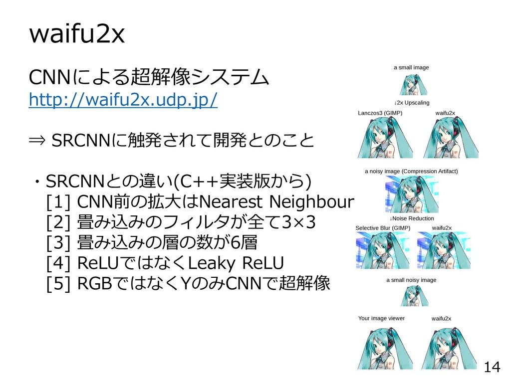 waifu2x 14 CNNによる超解像システム http://waifu2x.udp.jp/...