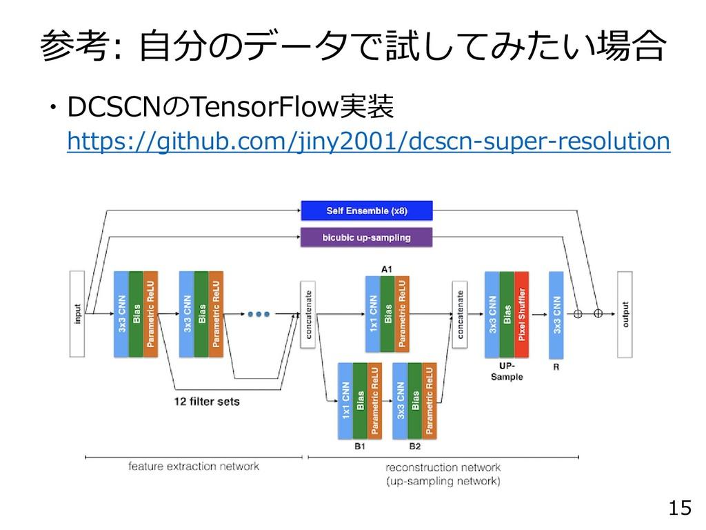 参考: 自分のデータで試してみたい場合 15 ・DCSCNのTensorFlow実装 http...